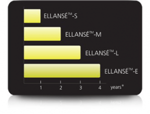 how long ellanse fiiler singapore lasts