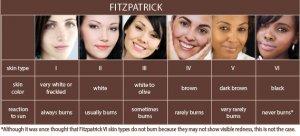 post inflammatory hyperpigmentation treatment singapore